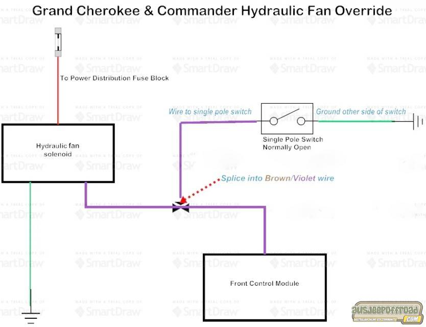 2000 Jeep Grand Cherokee Cooling Fan Wiring Diagram from www.ausjeepoffroad.com